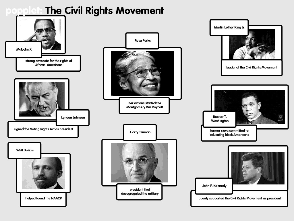 the advancement of civil rights movement